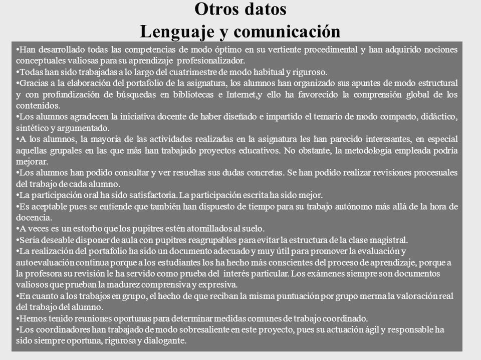 Otros datos Lenguaje y comunicación Han desarrollado todas las competencias de modo óptimo en su vertiente procedimental y han adquirido nociones conc