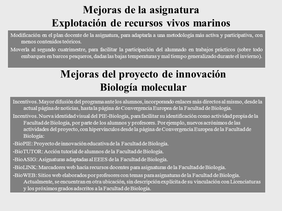 Mejoras de la asignatura Explotación de recursos vivos marinos Modificación en el plan docente de la asignatura, para adaptarla a una metodología más activa y participativa, con menos contenidos teóricos.