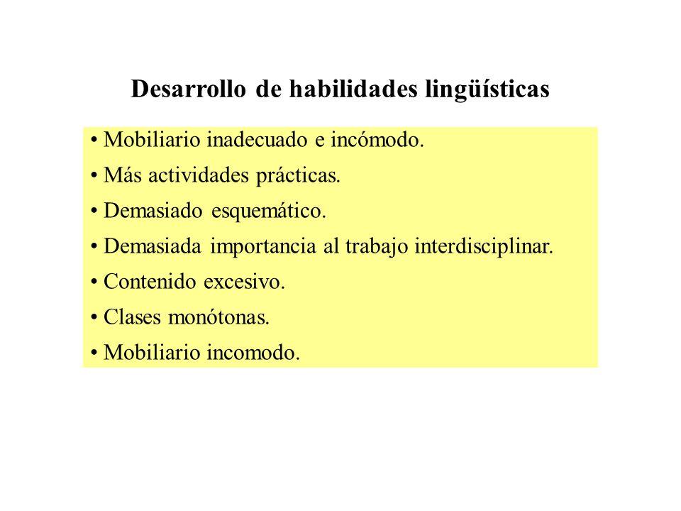 Desarrollo de habilidades lingüísticas Mobiliario inadecuado e incómodo. Más actividades prácticas. Demasiado esquemático. Demasiada importancia al tr