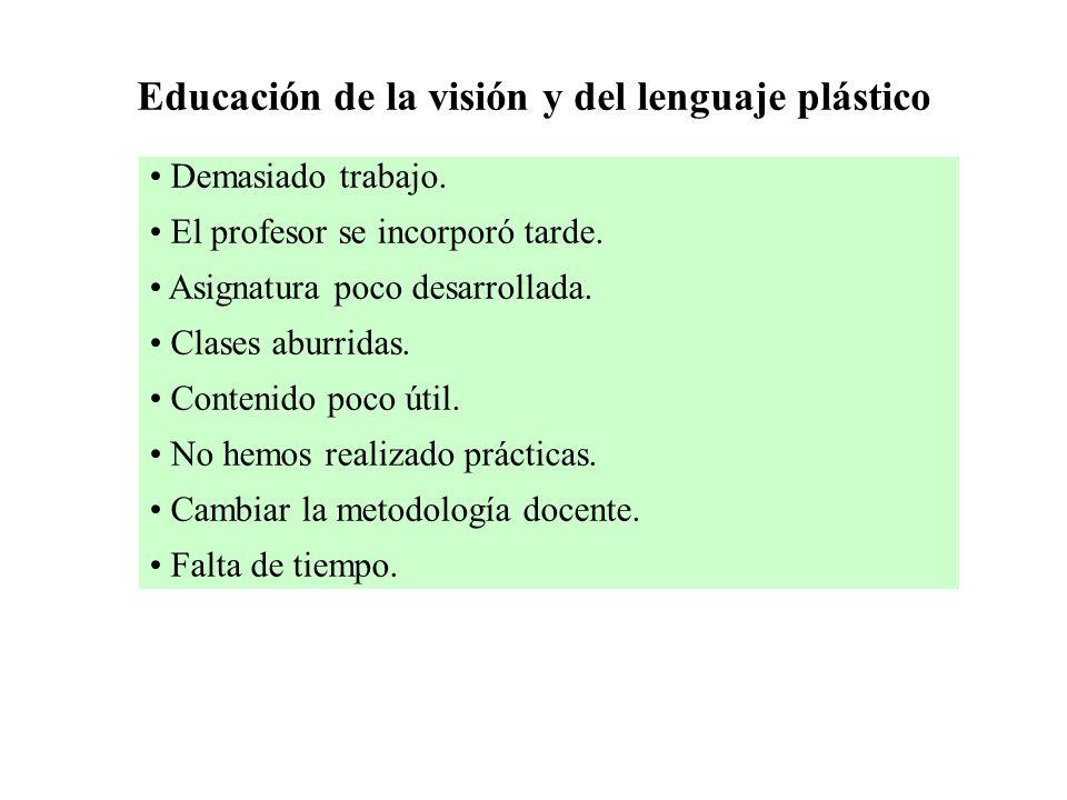Educación de la visión y del lenguaje plástico Demasiado trabajo.