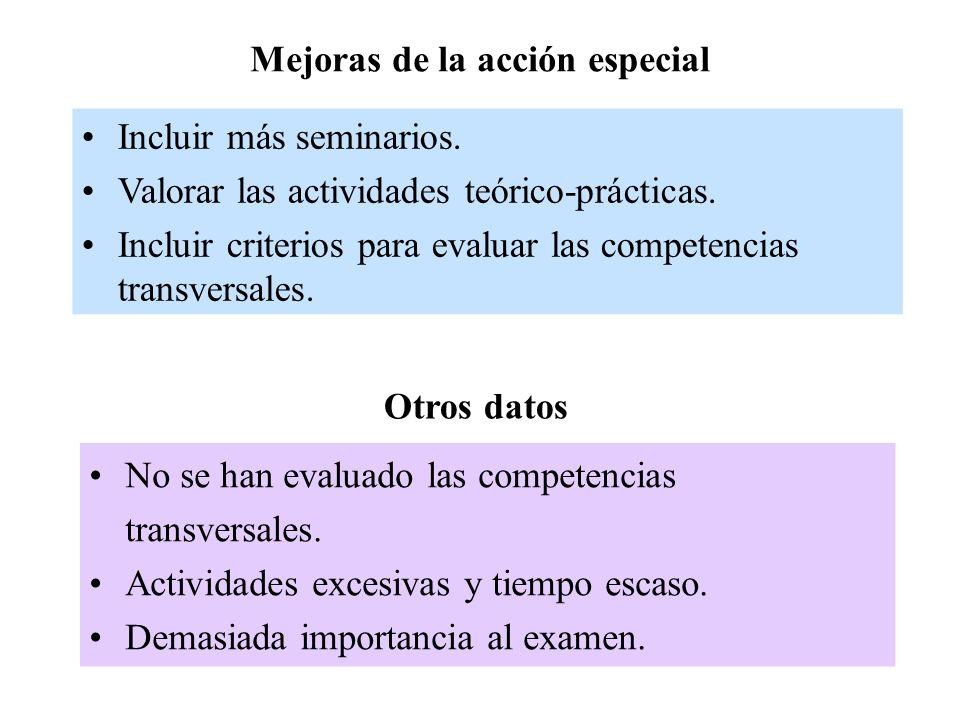 Mejoras de la acción especial Incluir más seminarios.
