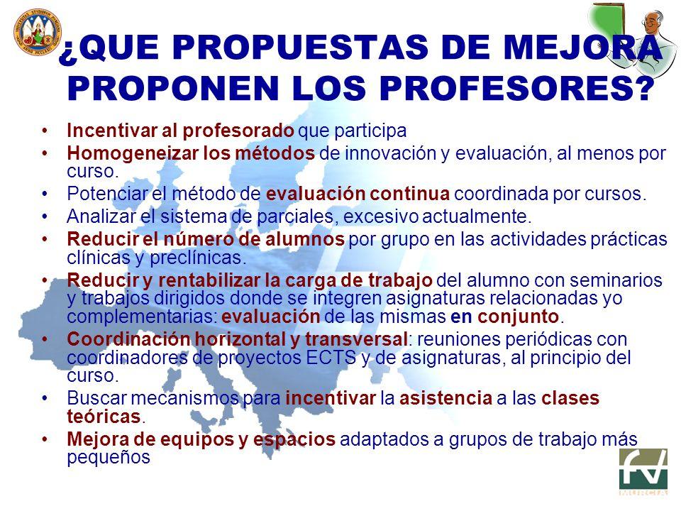 ¿QUE PROPUESTAS DE MEJORA PROPONEN LOS PROFESORES? Incentivar al profesorado que participa Homogeneizar los métodos de innovación y evaluación, al men