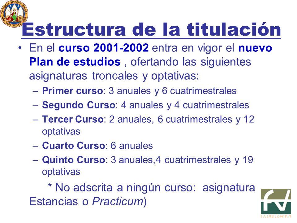En el curso 2001-2002 entra en vigor el nuevo Plan de estudios, ofertando las siguientes asignaturas troncales y optativas: –Primer curso: 3 anuales y