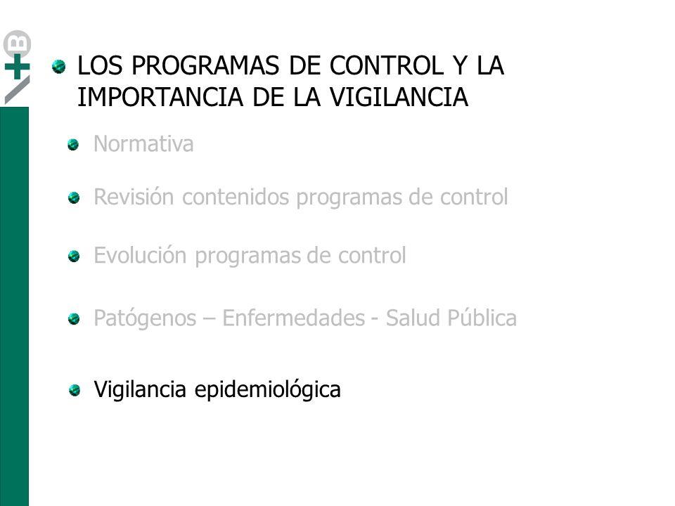VIGILANCIA EPIDEMIOLÓGICA ¿Qué nos ha de ofrecer la vigilancia epidemiológica.