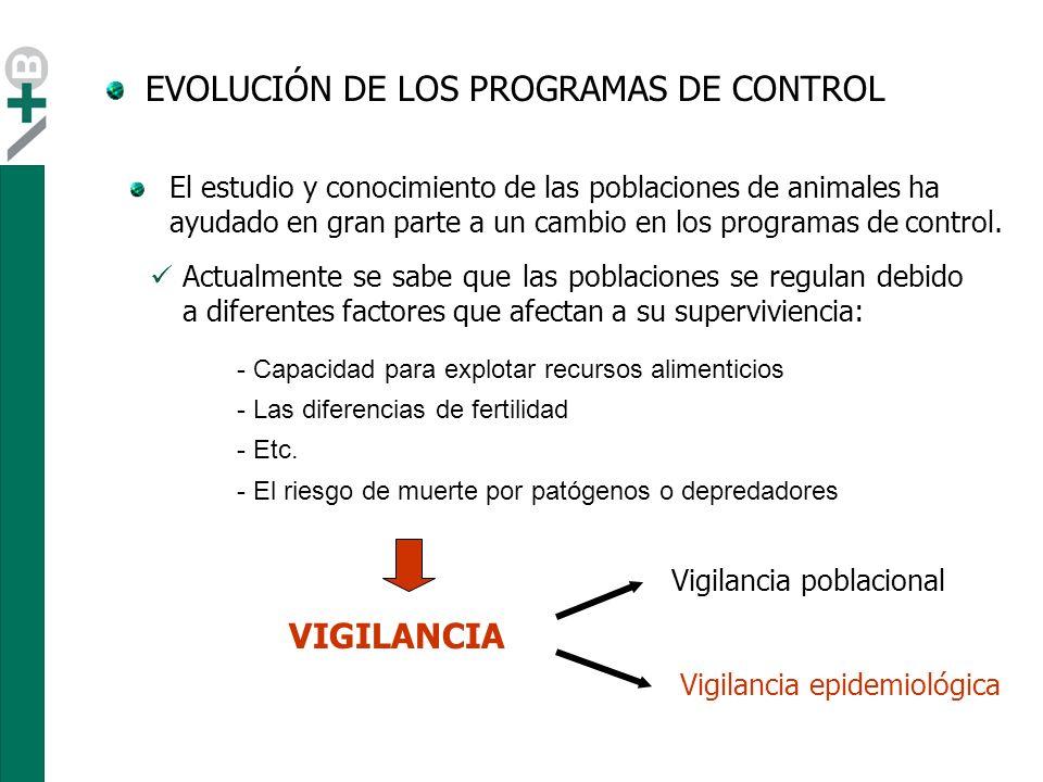 Normativa Revisión contenidos programas de control Patógenos – Enfermedades - Salud Pública Evolución programas de control Vigilancia epidemiológica LOS PROGRAMAS DE CONTROL Y LA IMPORTANCIA DE LA VIGILANCIA