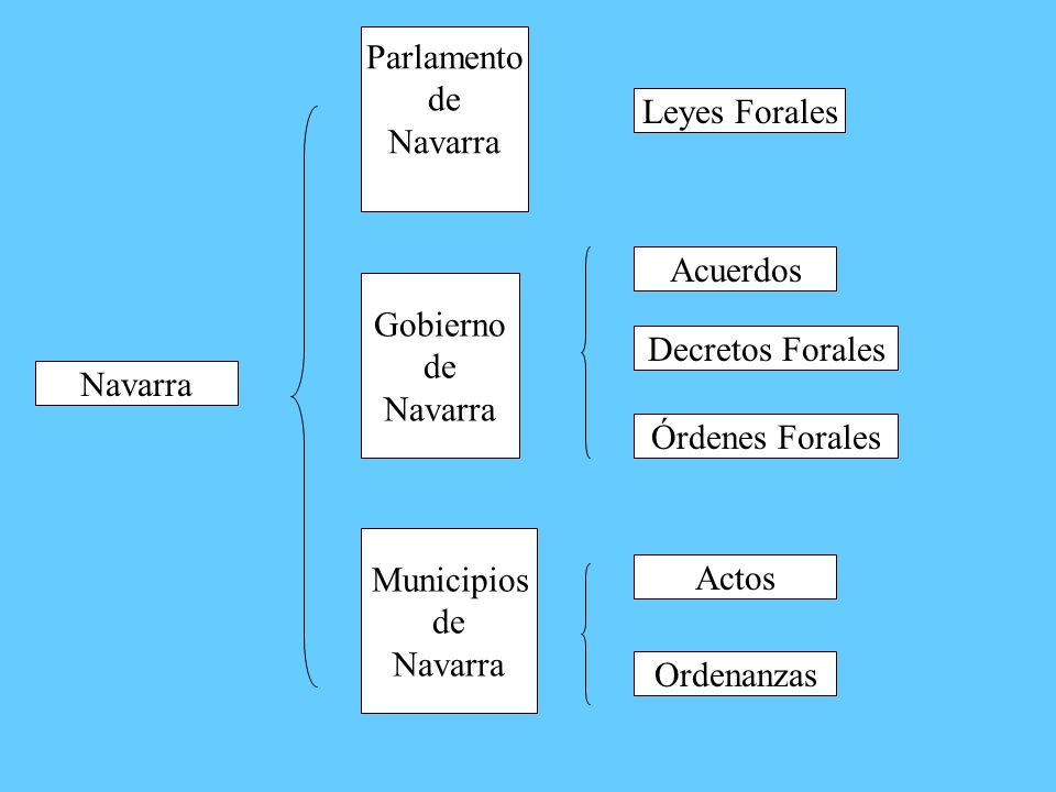 Navarra Parlamento de Navarra Gobierno de Navarra Municipios de Navarra Leyes Forales Acuerdos Decretos Forales Órdenes Forales Actos Ordenanzas
