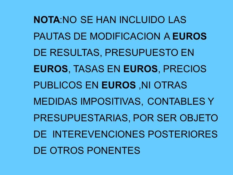 NOTA:NO SE HAN INCLUIDO LAS PAUTAS DE MODIFICACION A EUROS DE RESULTAS, PRESUPUESTO EN EUROS, TASAS EN EUROS, PRECIOS PUBLICOS EN EUROS,NI OTRAS MEDIDAS IMPOSITIVAS, CONTABLES Y PRESUPUESTARIAS, POR SER OBJETO DE INTEREVENCIONES POSTERIORES DE OTROS PONENTES