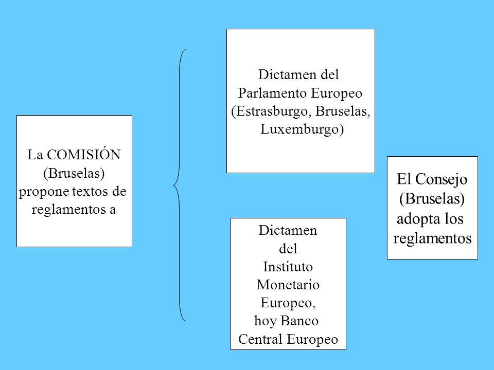 La COMISIÓN (Bruselas) propone textos de reglamentos a Dictamen del Instituto Monetario Europeo, hoy Banco Central Europeo Dictamen del Parlamento Europeo (Estrasburgo, Bruselas, Luxemburgo) El Consejo (Bruselas) adopta los reglamentos