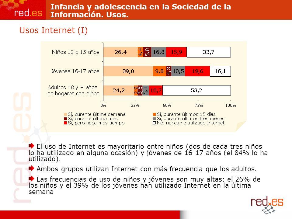 Usos Internet (I) El uso de Internet es mayoritario entre niños (dos de cada tres niños lo ha utilizado en alguna ocasión) y jóvenes de 16-17 años (el 84% lo ha utilizado).
