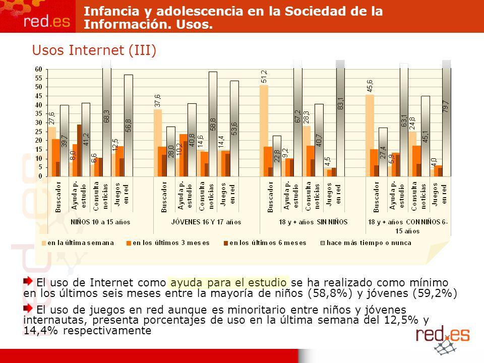 Usos Internet (III) El uso de Internet como ayuda para el estudio se ha realizado como mínimo en los últimos seis meses entre la mayoría de niños (58,