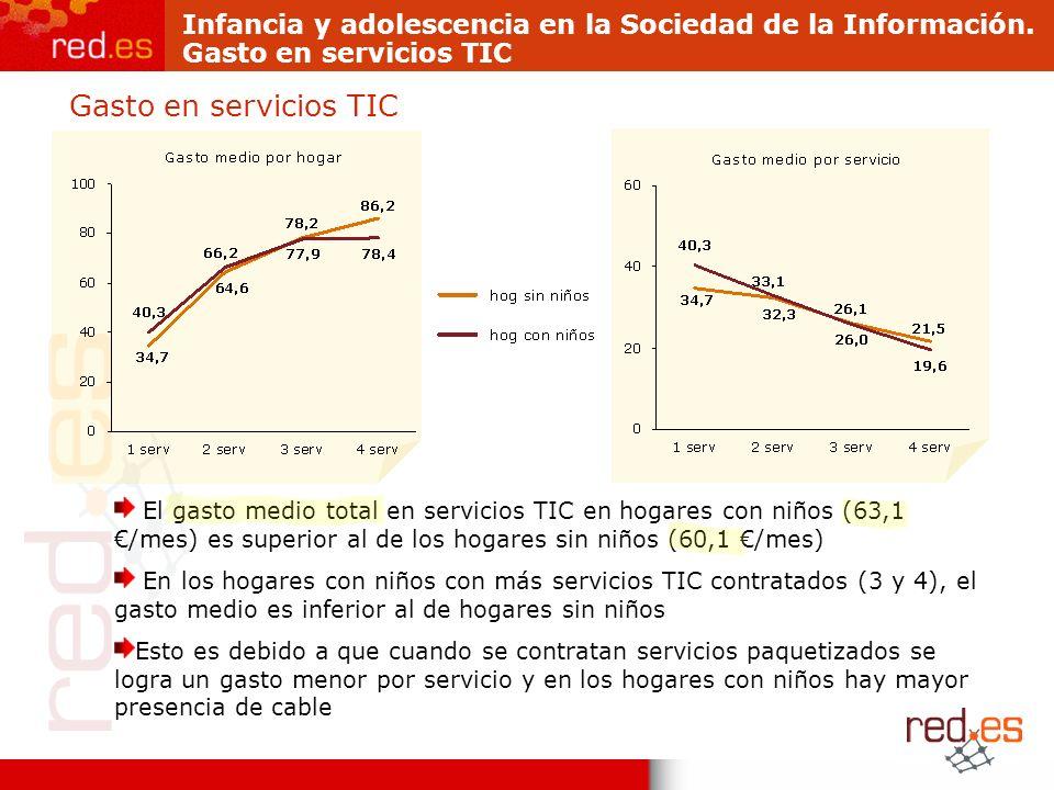 Gasto en servicios TIC El gasto medio total en servicios TIC en hogares con niños (63,1 /mes) es superior al de los hogares sin niños (60,1 /mes) En l