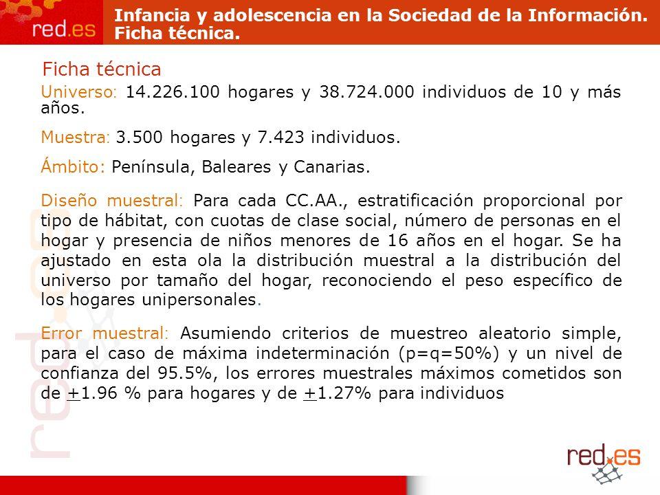 Infancia y adolescencia en la Sociedad de la Información. Ficha técnica. Universo : 14.226.100 hogares y 38.724.000 individuos de 10 y más años. Muest