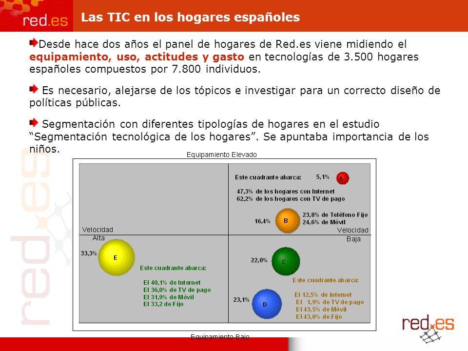Desde hace dos años el panel de hogares de Red.es viene midiendo el equipamiento, uso, actitudes y gasto en tecnologías de 3.500 hogares españoles compuestos por 7.800 individuos.