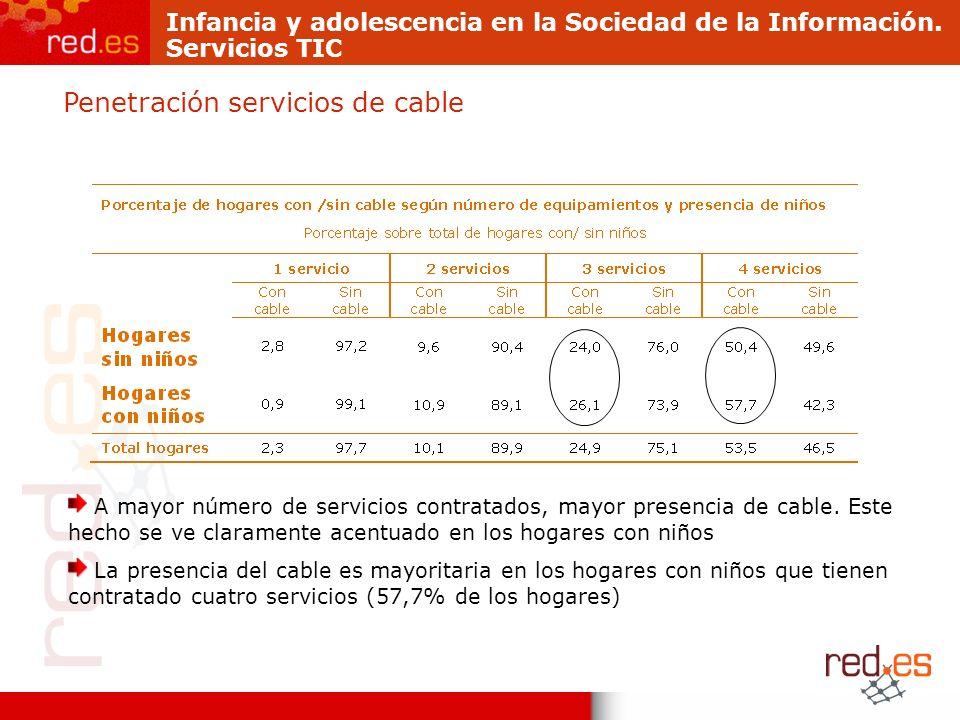 Infancia y adolescencia en la Sociedad de la Información. Servicios TIC Penetración servicios de cable A mayor número de servicios contratados, mayor