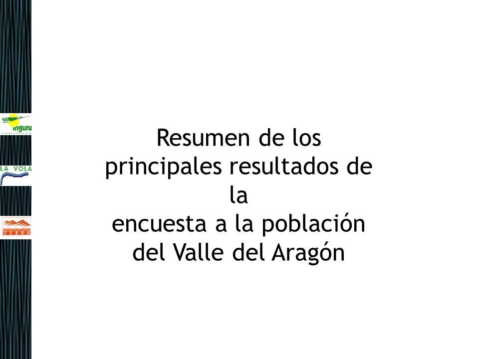 Resumen de los principales resultados de la encuesta a la población del Valle del Aragón