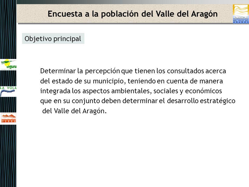 Encuesta a la población del Valle del Aragón Objetivo principal Determinar la percepción que tienen los consultados acerca del estado de su municipio, teniendo en cuenta de manera integrada los aspectos ambientales, sociales y económicos que en su conjunto deben determinar el desarrollo estratégico del Valle del Aragón.