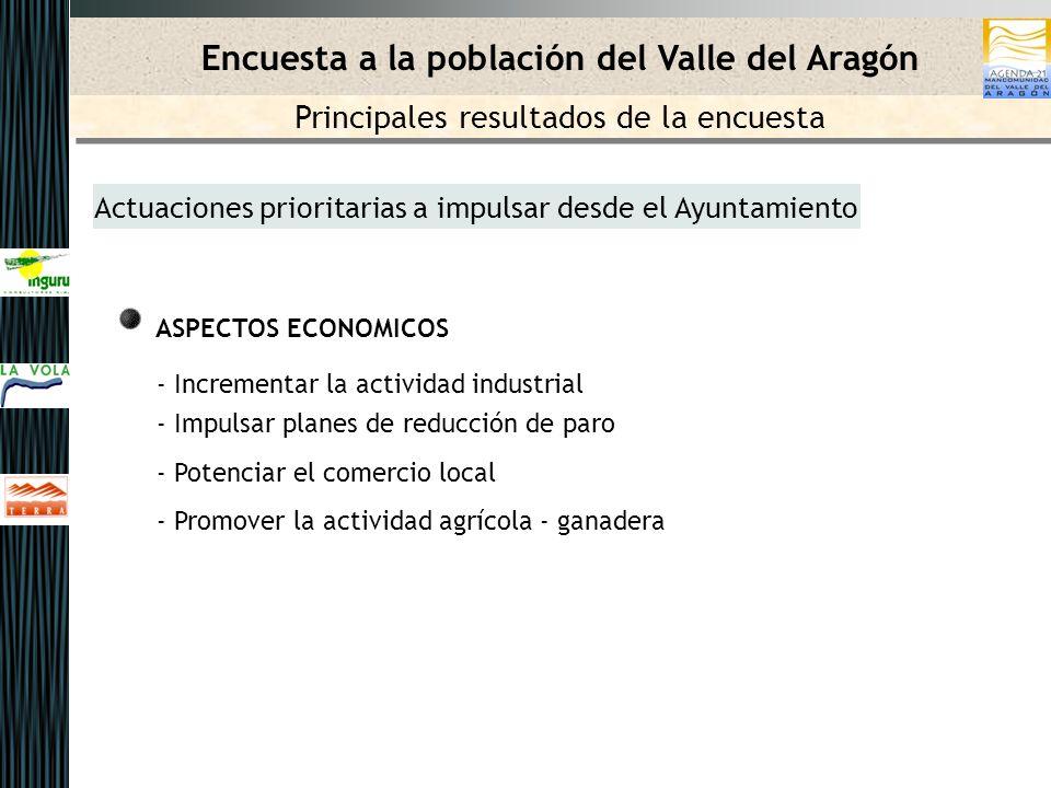 Actuaciones prioritarias a impulsar desde el Ayuntamiento ASPECTOS ECONOMICOS - Incrementar la actividad industrial - Impulsar planes de reducción de