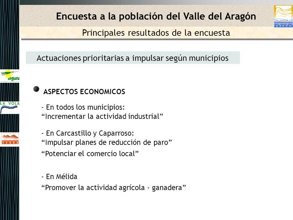 Actuaciones prioritarias a impulsar según municipios ASPECTOS ECONOMICOS - En todos los municipios: Incrementar la actividad industrial - En Carcastil