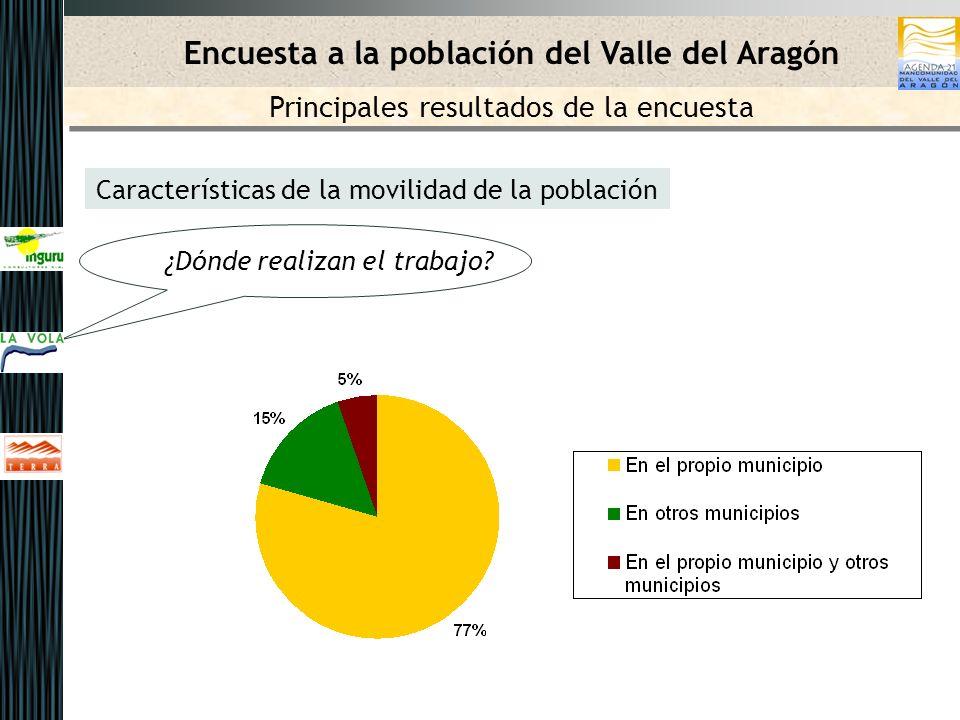Características de la movilidad de la población ¿Dónde realizan el trabajo.