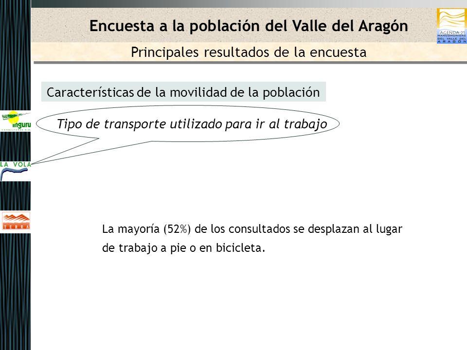 Características de la movilidad de la población La mayoría (52%) de los consultados se desplazan al lugar de trabajo a pie o en bicicleta.