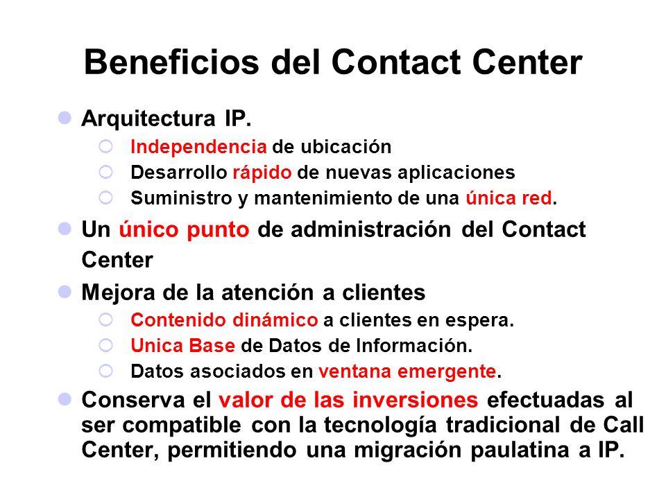 Arquitectura IP. Independencia de ubicación Desarrollo rápido de nuevas aplicaciones Suministro y mantenimiento de una única red. Un único punto de ad