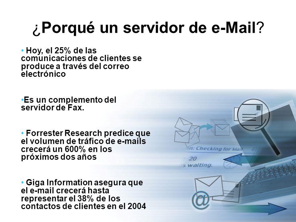 ¿Porqué un servidor de e-Mail? Hoy, el 25% de las comunicaciones de clientes se produce a través del correo electrónico Es un complemento del servidor