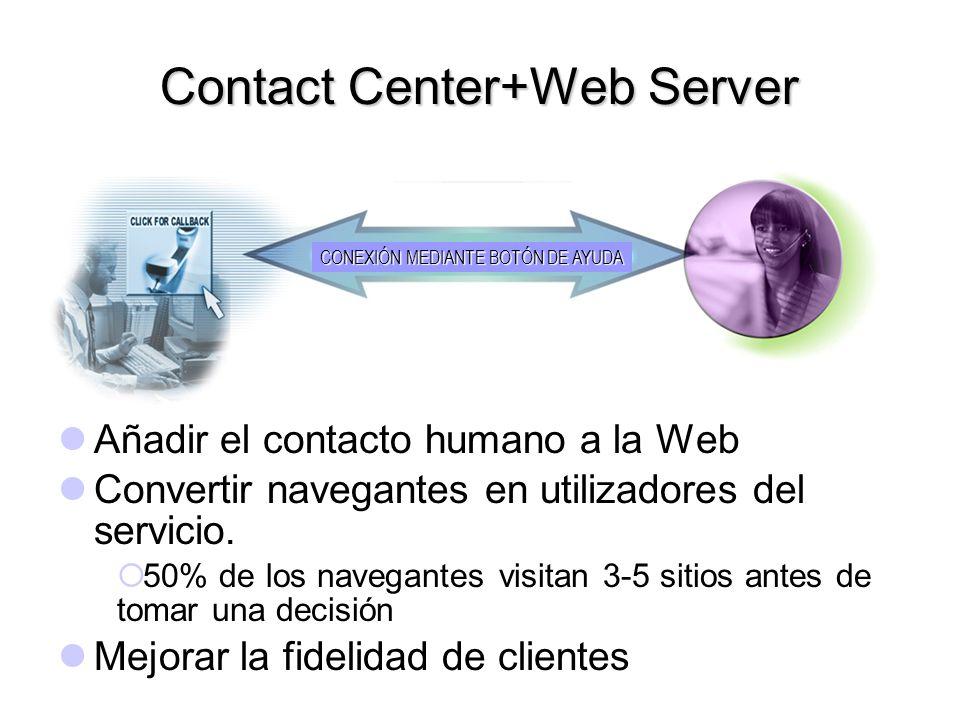 Añadir el contacto humano a la Web Convertir navegantes en utilizadores del servicio. 50% de los navegantes visitan 3-5 sitios antes de tomar una deci