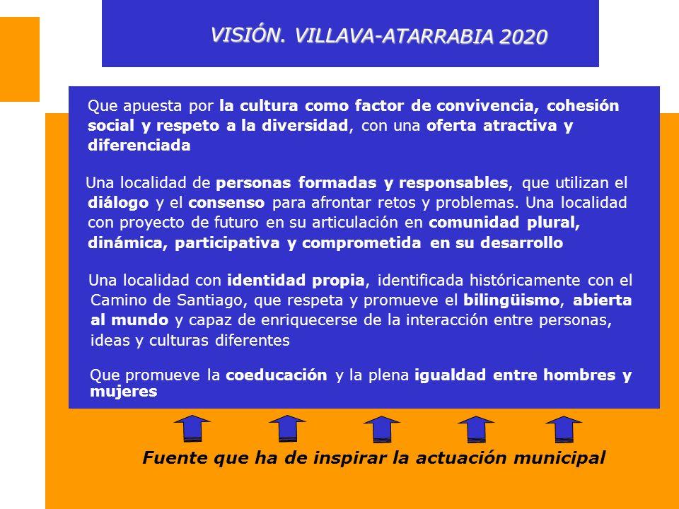 Que apuesta por la cultura como factor de convivencia, cohesión social y respeto a la diversidad, con una oferta atractiva y diferenciada Una localida