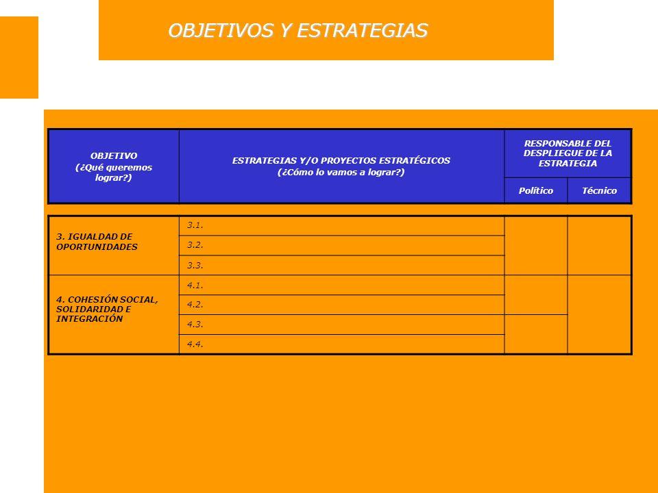 Objetivos y estrategias para la Legislatura 2005- 2007 OBJETIVO (¿Qué queremos lograr?) ESTRATEGIAS Y/O PROYECTOS ESTRATÉGICOS (¿Cómo lo vamos a logra