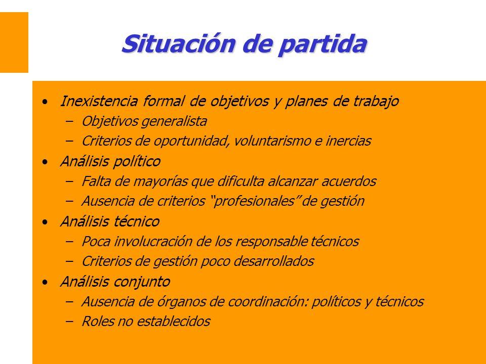 Situación de partida Inexistencia formal de objetivos y planes de trabajo –Objetivos generalista –Criterios de oportunidad, voluntarismo e inercias An
