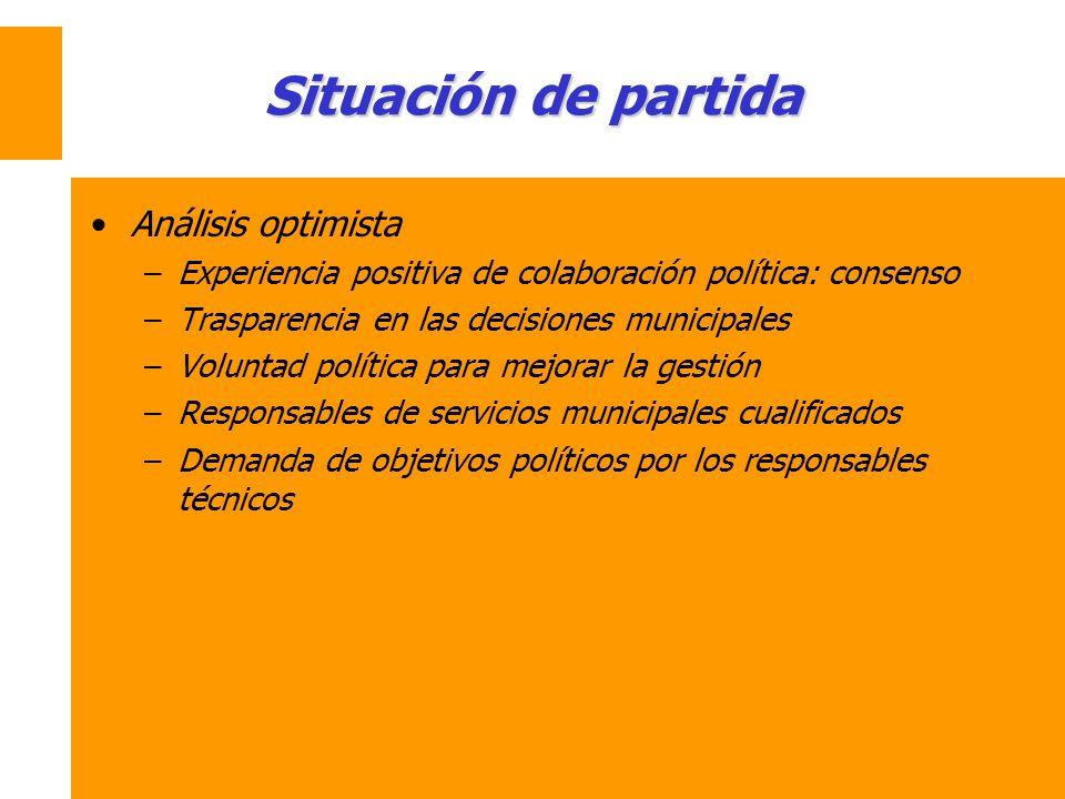 Situación de partida Análisis optimista –Experiencia positiva de colaboración política: consenso –Trasparencia en las decisiones municipales –Voluntad