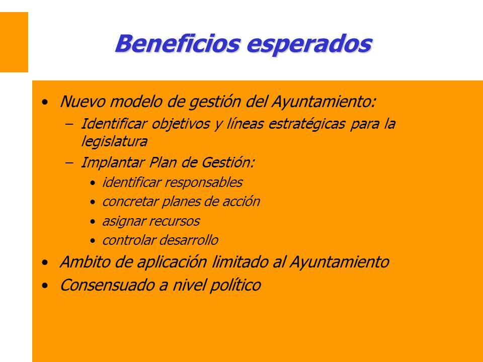Beneficios esperados Nuevo modelo de gestión del Ayuntamiento: –Identificar objetivos y líneas estratégicas para la legislatura –Implantar Plan de Ges