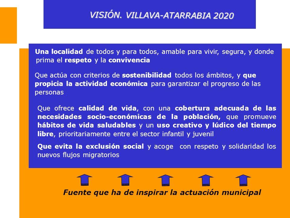 VISIÓN. VILLAVA-ATARRABIA 2020 Una localidad de todos y para todos, amable para vivir, segura, y donde prima el respeto y la convivencia Fuente que ha