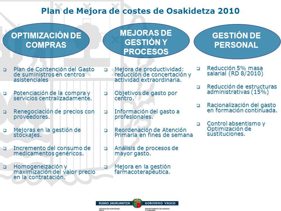Plan de Contención del Gasto de suministros en centros asistenciales Plan de Contención del Gasto de suministros en centros asistenciales Potenciación