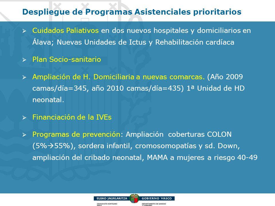 Despliegue de Programas Asistenciales prioritarios Cuidados Paliativos en dos nuevos hospitales y domiciliarios en Álava; Nuevas Unidades de Ictus y R