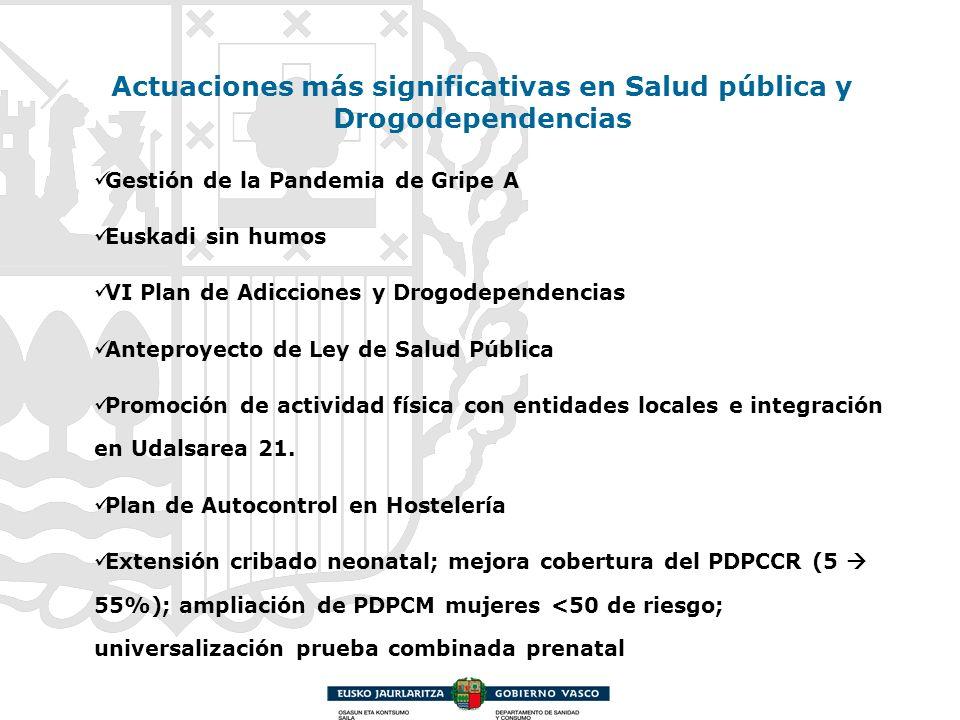 Actuaciones más significativas en Salud pública y Drogodependencias Gestión de la Pandemia de Gripe A Euskadi sin humos VI Plan de Adicciones y Drogod