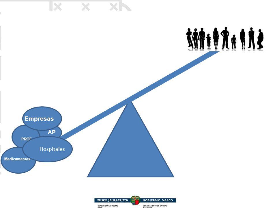 1.Un Reto de Gestión sin Precedentes = Una Gestión Eficaz de la Crisis 2.