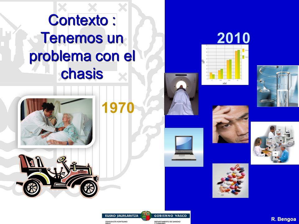 Contexto : Tenemos un problema con el chasis 1970 2010 R. Bengoa
