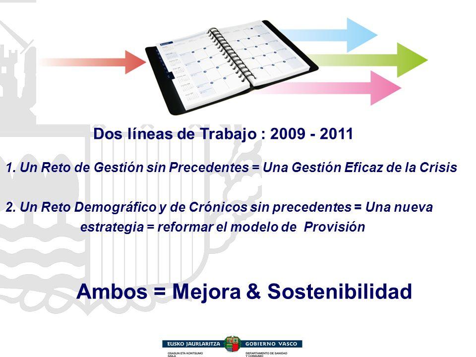 Estrategia para la Gestión de la Cronicidad en el Euskadi NUEVO DOCUMENTO: INFORME DE AVANCE DE PROYECTOS