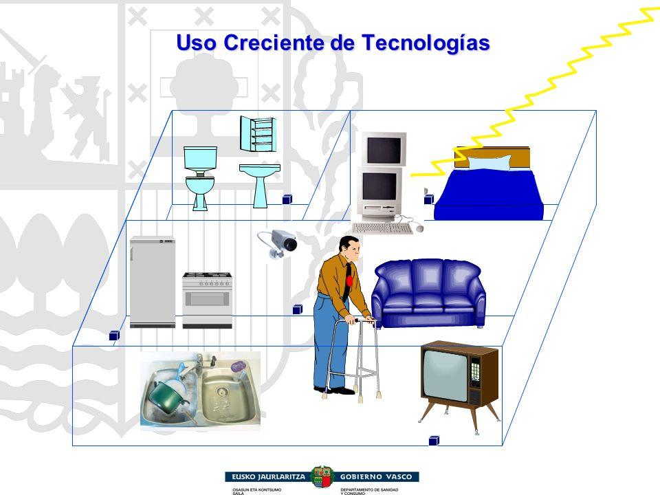 Uso Creciente de Tecnologías Uso Creciente de Tecnologías