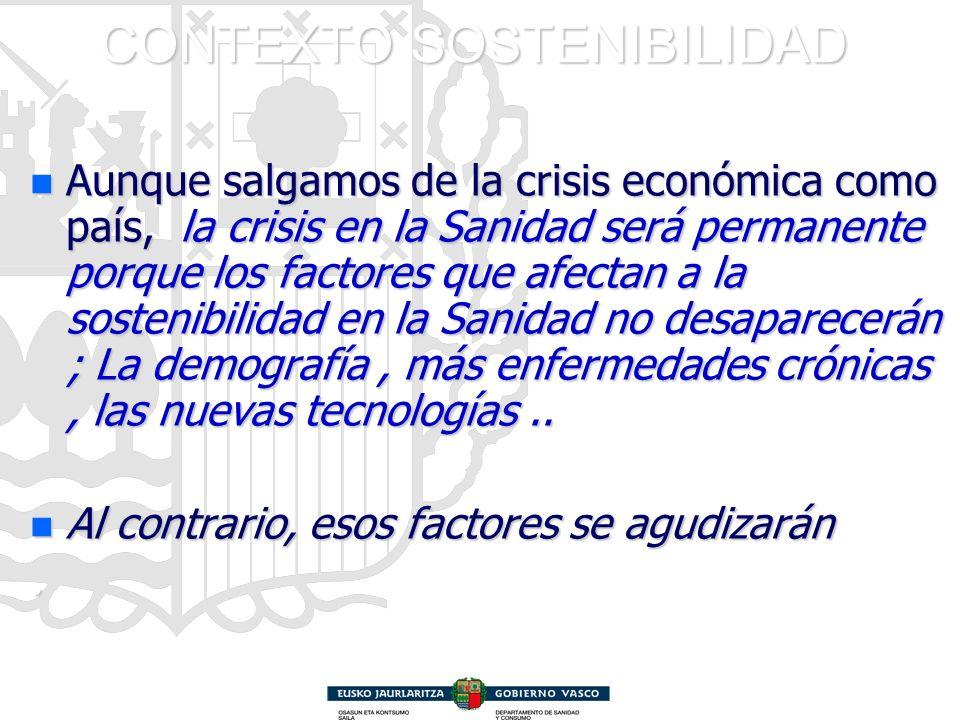 CONTEXTO SOSTENIBILIDAD CONTEXTO SOSTENIBILIDAD n Aunque salgamos de la crisis económica como país, la crisis en la Sanidad será permanente porque los