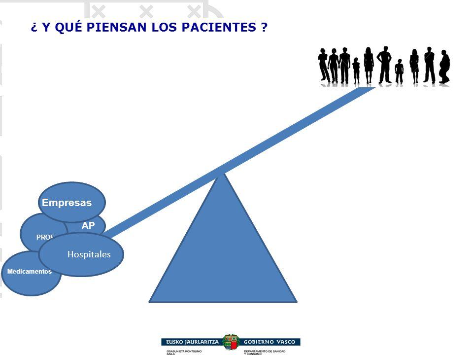 AP PROF Medicamentos Hospitales Empresas ¿ Y QUÉ PIENSAN LOS PACIENTES ?