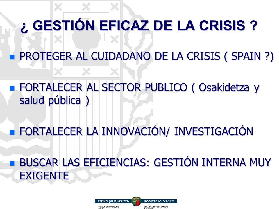 ¿ GESTIÓN EFICAZ DE LA CRISIS ? n PROTEGER AL CUIDADANO DE LA CRISIS ( SPAIN ?) n FORTALECER AL SECTOR PUBLICO ( Osakidetza y salud pública ) n FORTAL