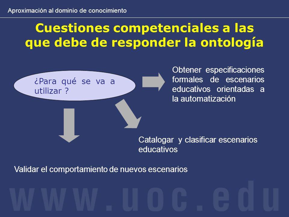 Cuestiones competenciales a las que debe de responder la ontología Aproximación al dominio de conocimiento ¿Para qué se va a utilizar ? Obtener especi