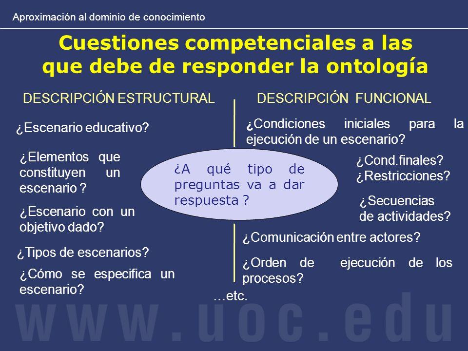 Cuestiones competenciales a las que debe de responder la ontología Aproximación al dominio de conocimiento ¿A qué tipo de preguntas va a dar respuesta