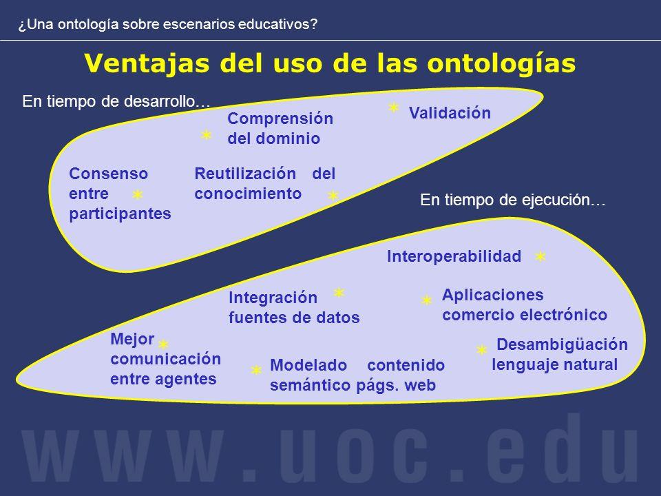 Ventajas del uso de las ontologías ¿Una ontología sobre escenarios educativos? Validación Consenso entre participantes Comprensión del dominio Reutili