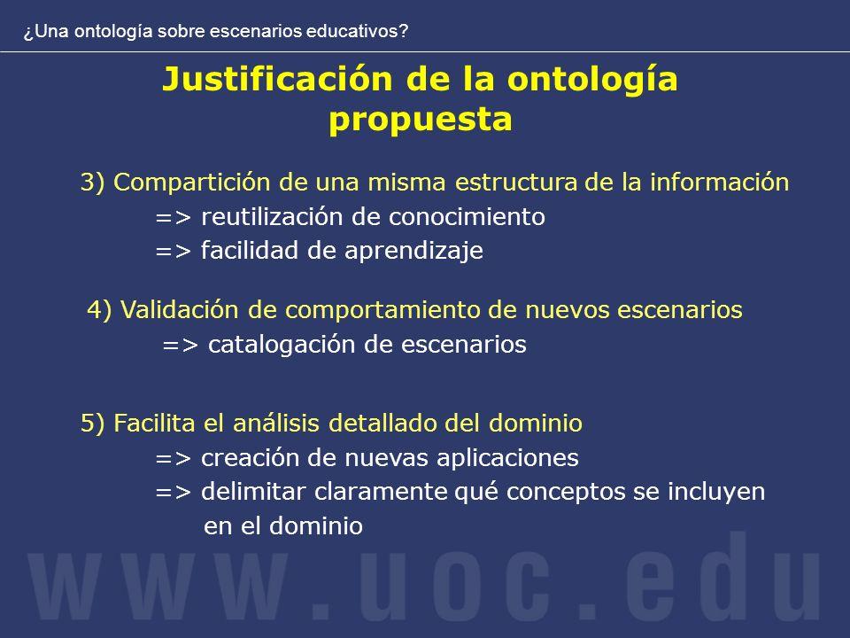Justificación de la ontología propuesta ¿Una ontología sobre escenarios educativos? 3) Compartición de una misma estructura de la información => reuti