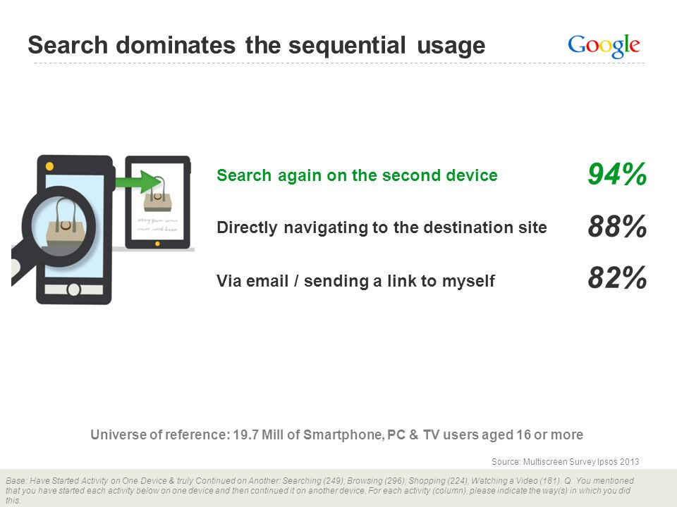 Google Confidential and Proprietary Search dominates the sequential usage Search again on the second device Directly navigating to the destination sit