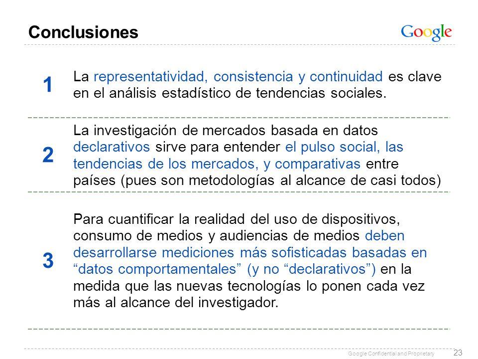 Google Confidential and Proprietary 23 Conclusiones 1 La representatividad, consistencia y continuidad es clave en el análisis estadístico de tendenci