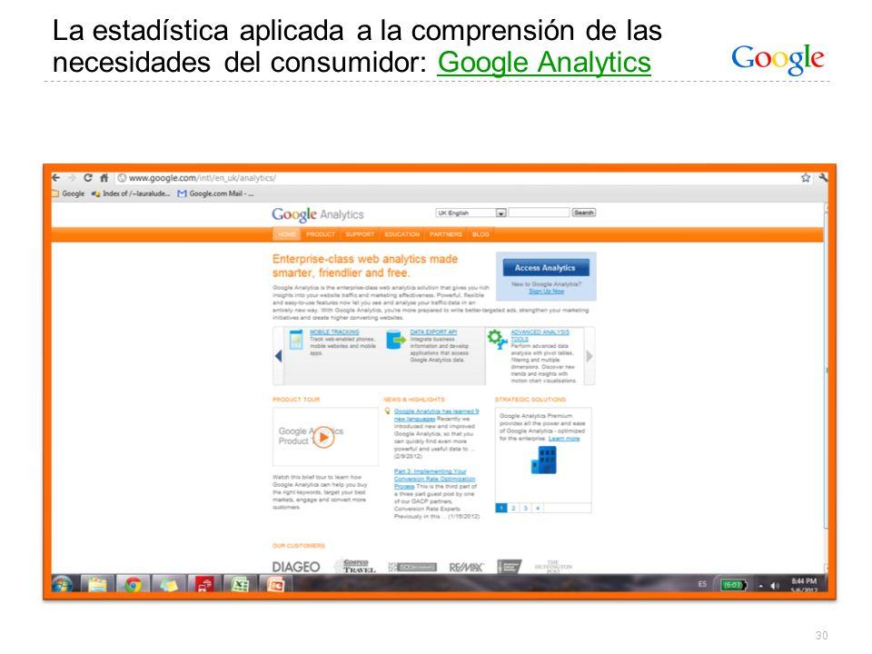30 La estadística aplicada a la comprensión de las necesidades del consumidor: Google AnalyticsGoogle Analytics